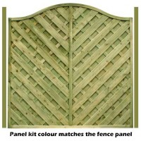Decorative Panel Conversion Kit